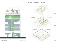 1ST PRIZE WINNER cannabisbank architecture competition winners